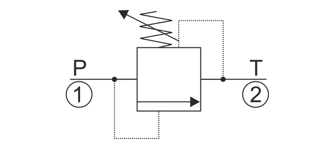 RVD-30 Вставной предохранительный клапан прямого действия, управляемый конусообразный тарельчатый тип