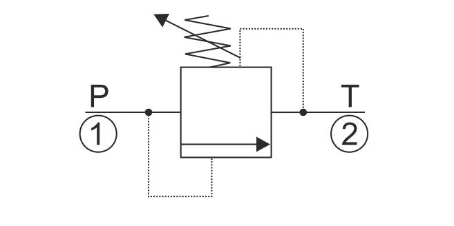 RVD-SC-40 Вставной предохранительный клапан прямого действия, управляемый конусообразный тарельчатый тип с раздельными компонентами