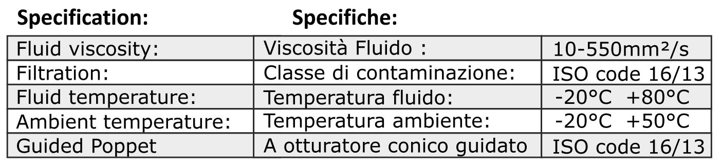 FCV-1-90° Дроссель с обратным клапаном