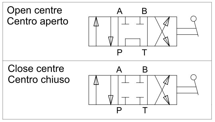 Гидросхема