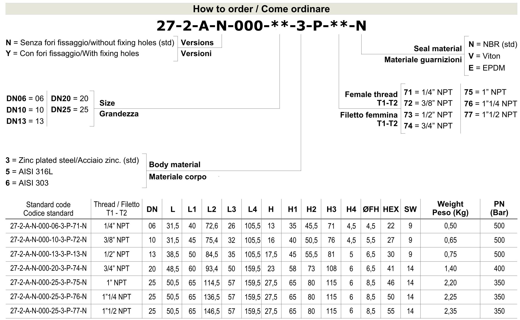 Кран шаровый 2-х ходовой NPT (ANSI B1.20.1)