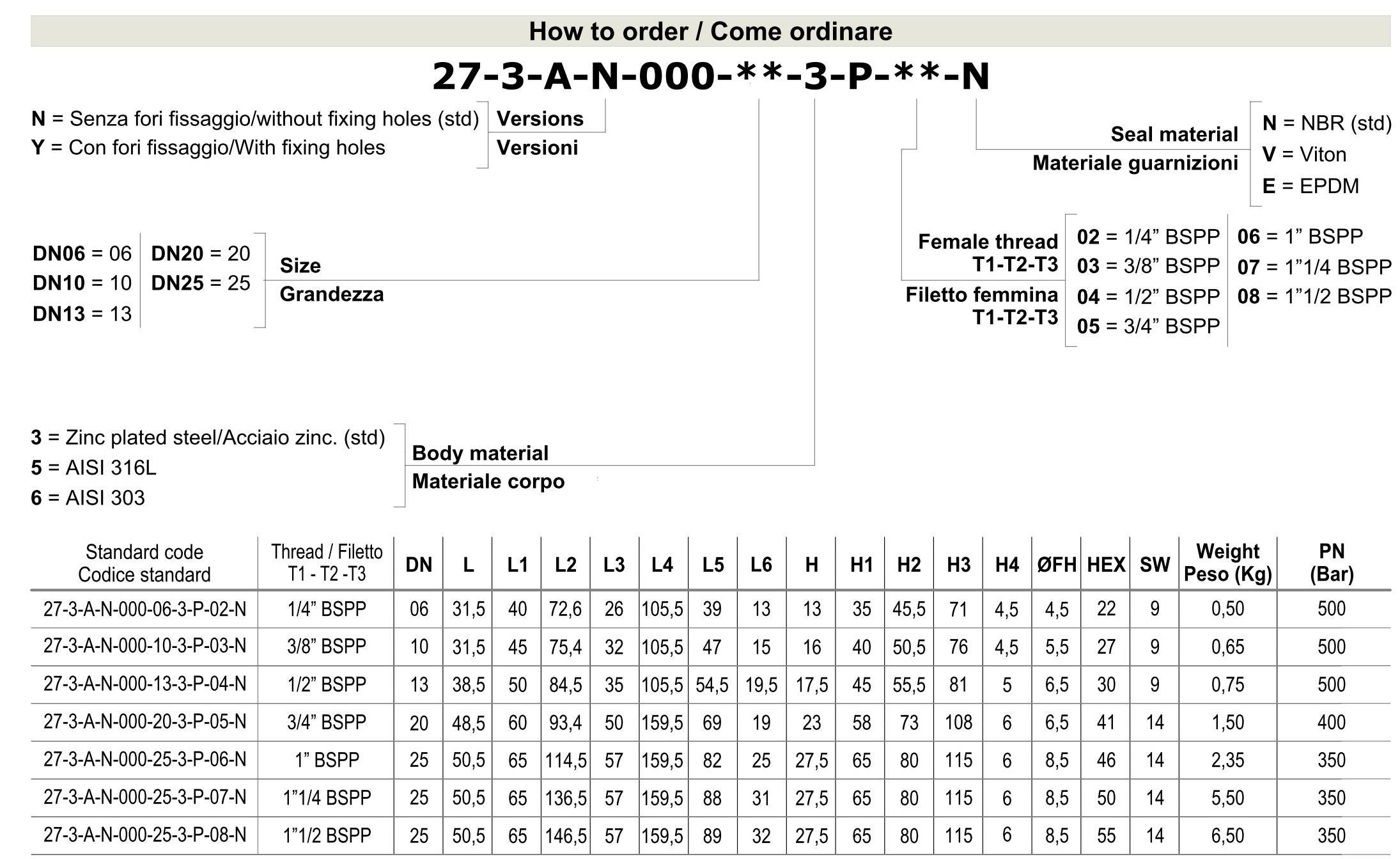Кран шаровый 3-х ходовой BSPP (DIN ISO 228)