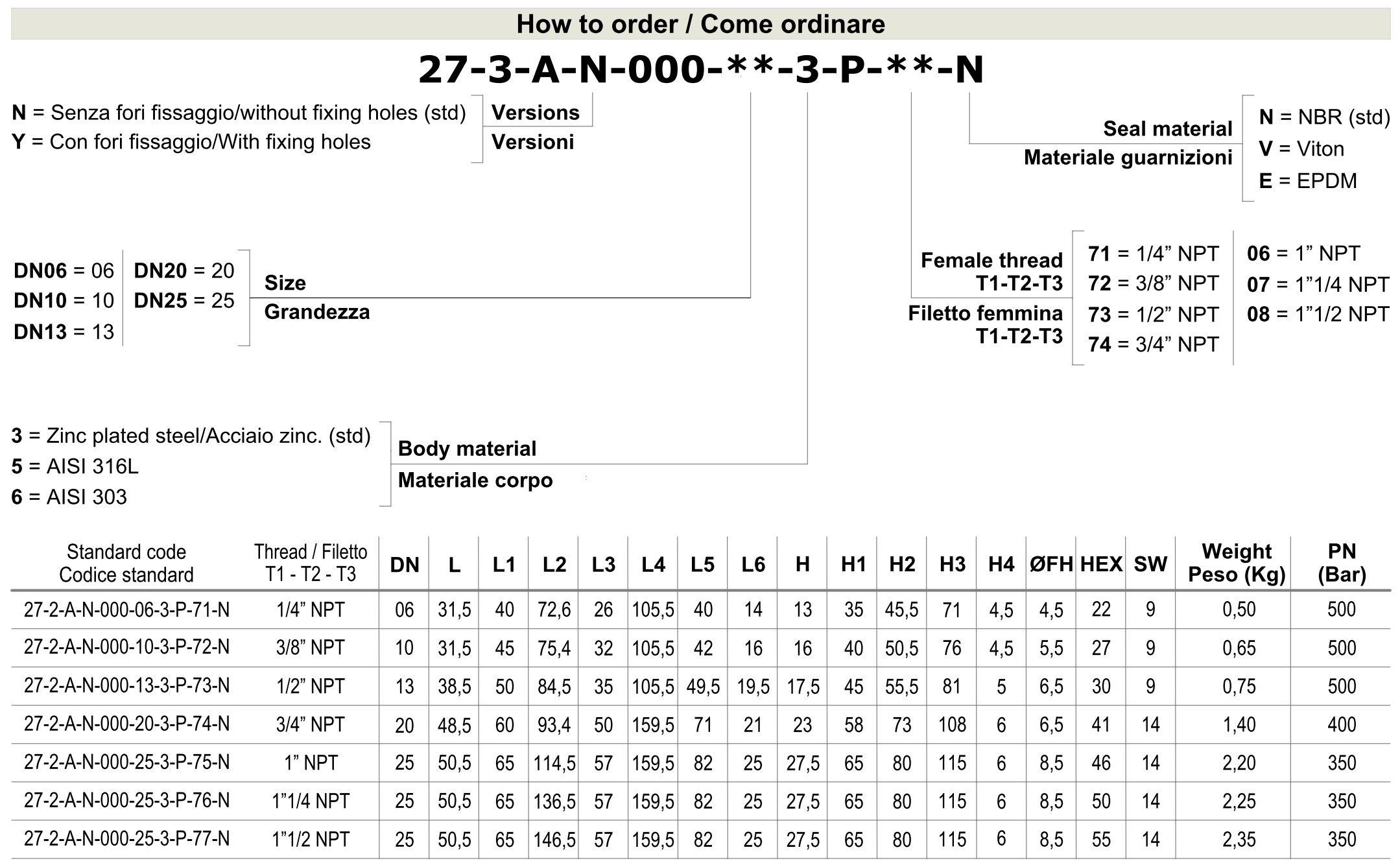 Кран шаровый 3-х ходовой NPT (ANSI B1.20.1)