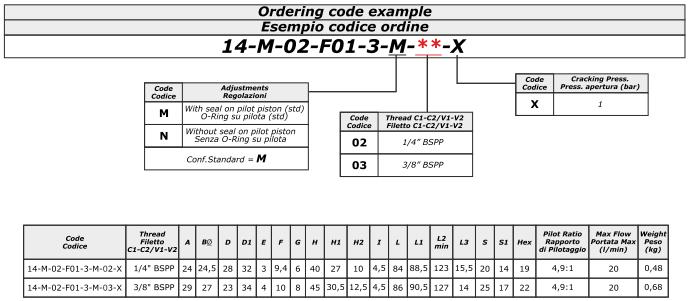POC-2-BR Двусторонний гидрозамок для монтажа на гидроцилиндр