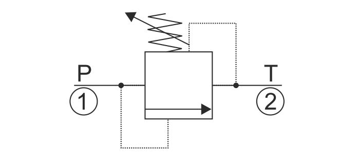 RVD-20-S Вставной предохранительный клапан прямого действия, управляемый конусообразный тарельчатый тип