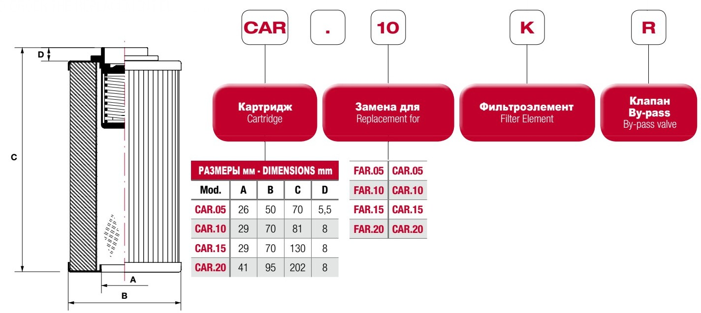 FAR_code_2