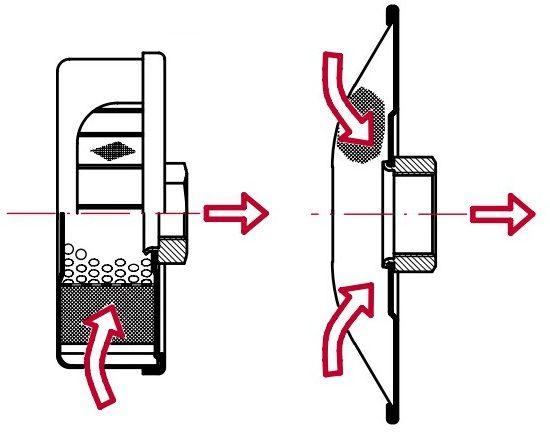 Всасывающий фильтр FR для миниаккумуляторов
