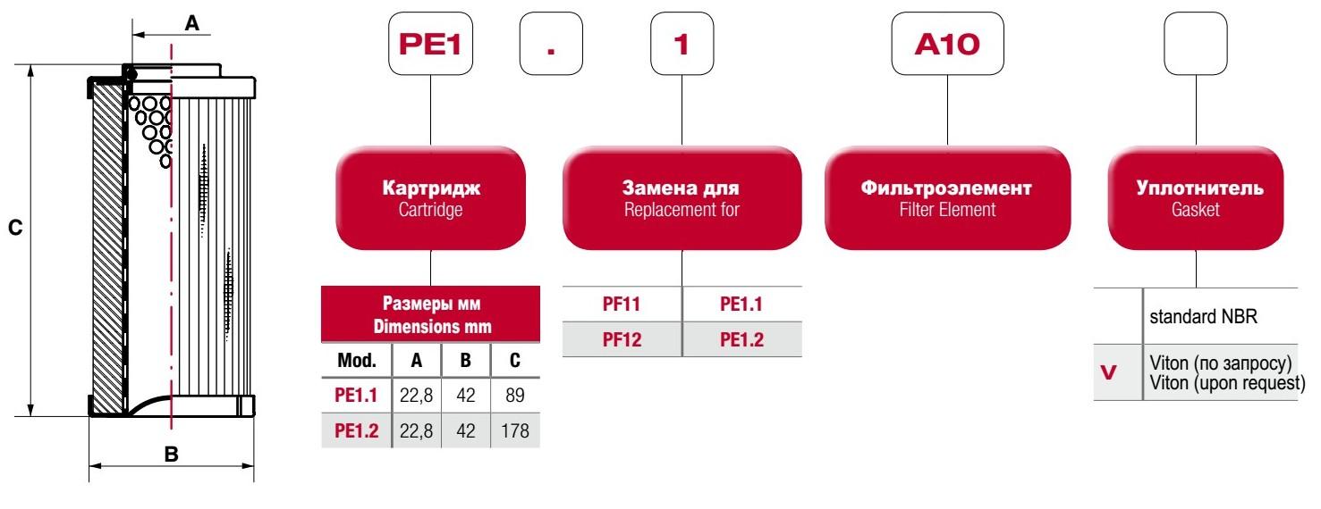PF1_code_2