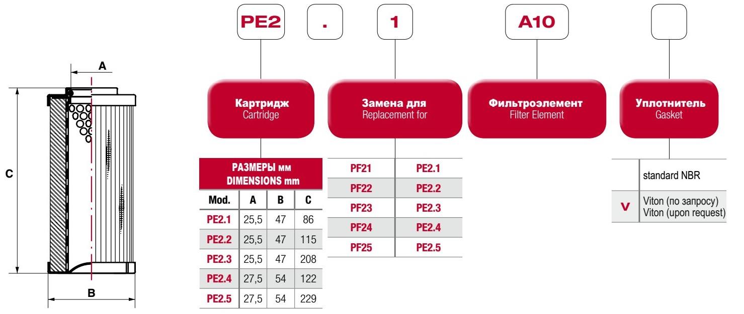 PF2_code_2