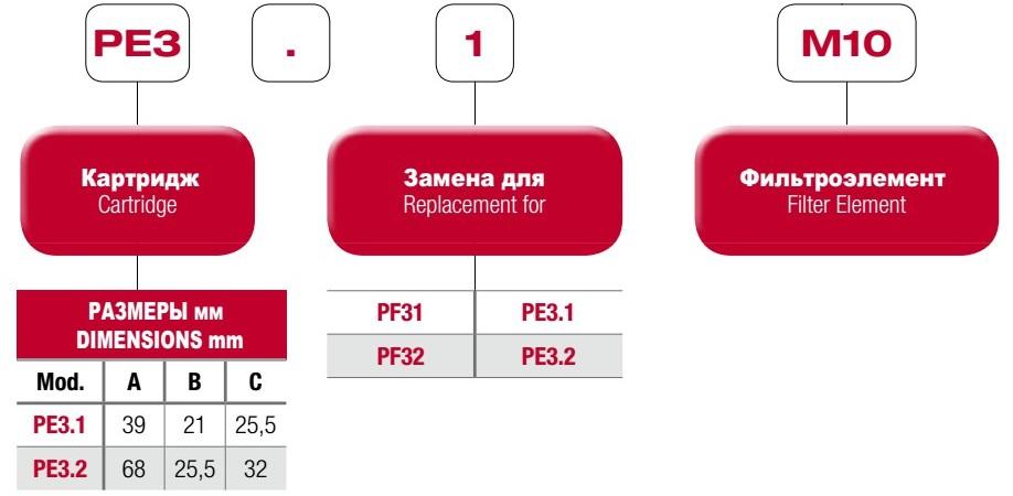 PF3_code_2