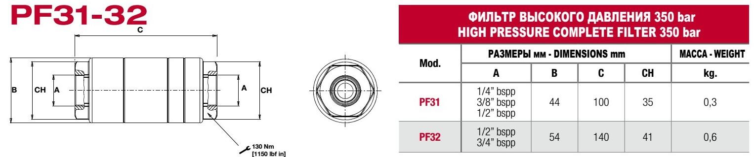 PF3_draw_1