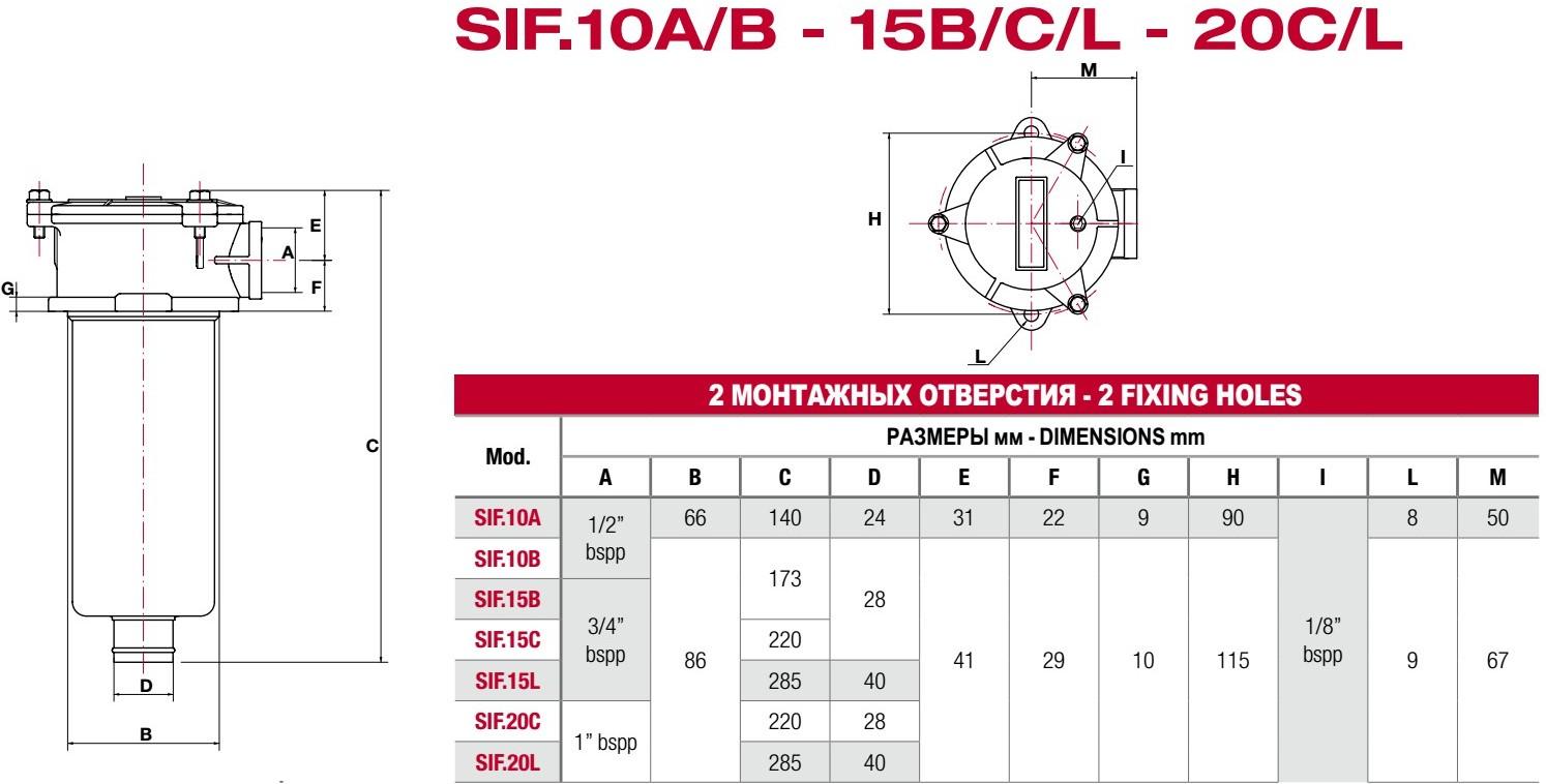 SIF_draw_1