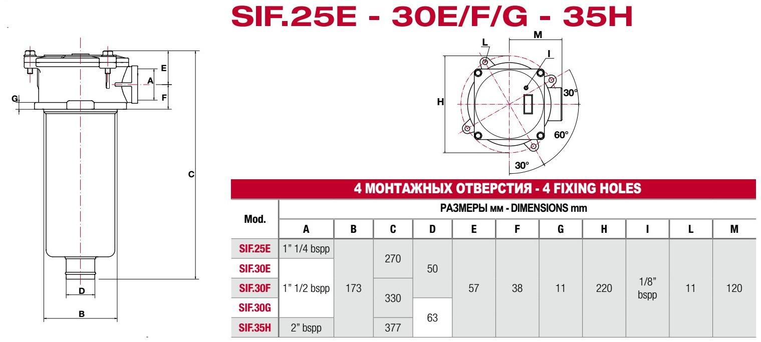 SIF_draw_3